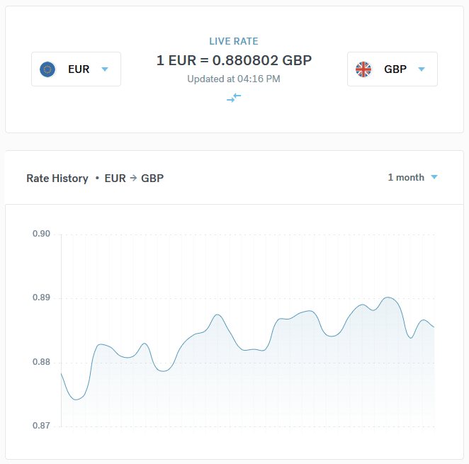CurrencyFair Exchange rate alerts
