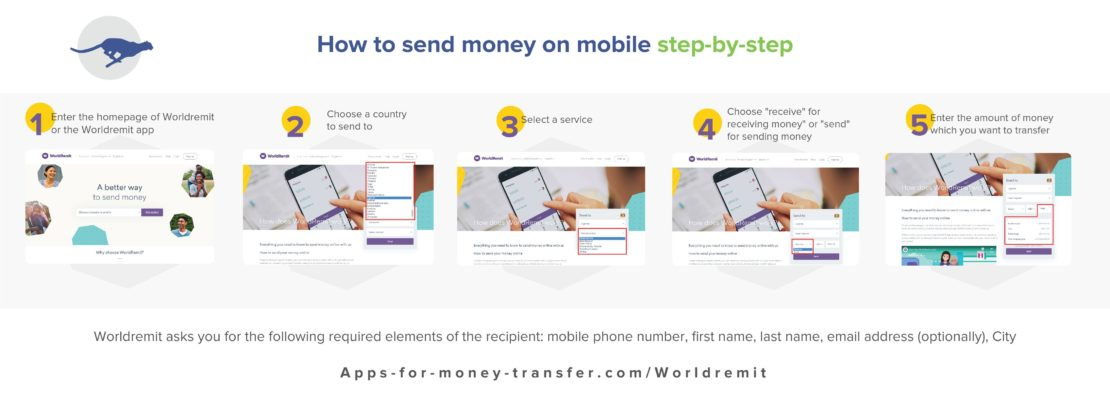 WorldRemit open account step by step